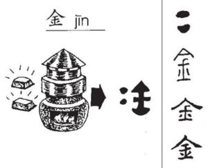 иероглиф металл 金 jin1